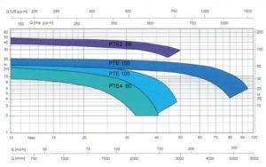 vertikalne pumpe1